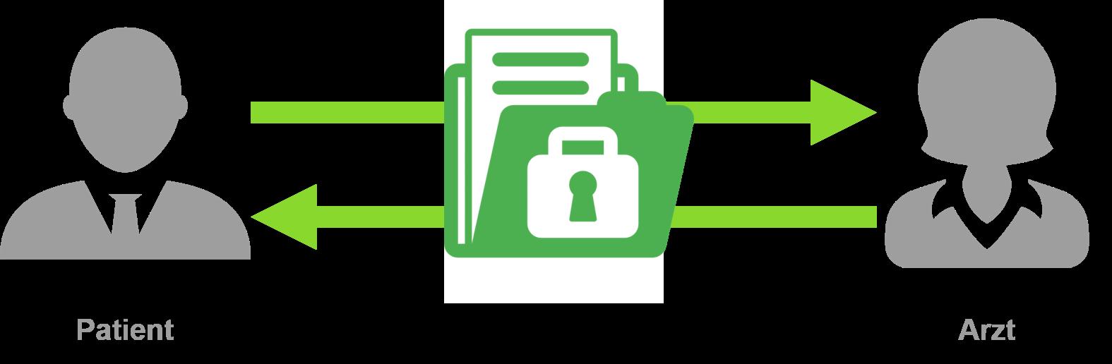 Datensicherheit_Apps